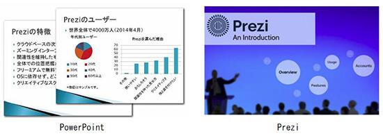 PowerPointとPreziの比較