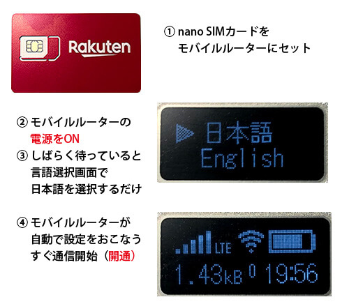 楽天モバイルのSIMとAterm MP02 LNの設定