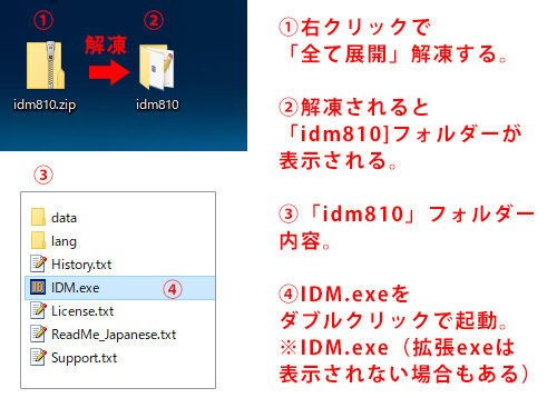 ID ManagerのZIP形式の使い方